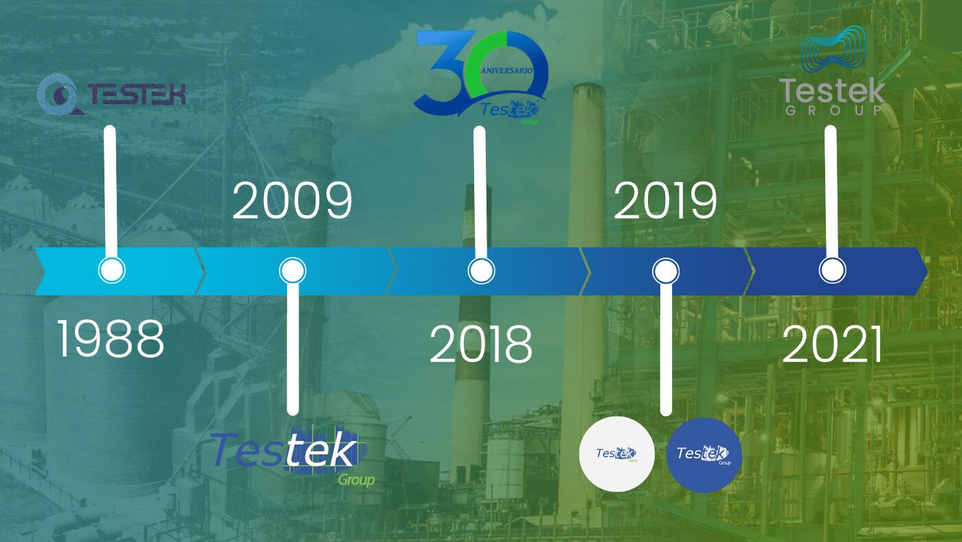 Lanzamiento de la nueva imagen de Grupo Testek